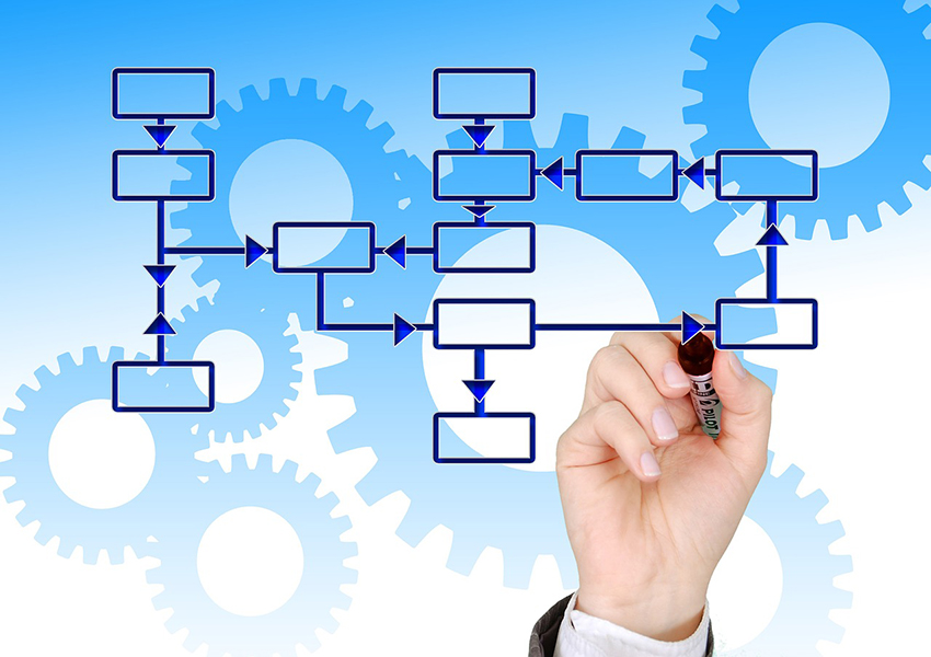 What One should look before choosing an ERP?